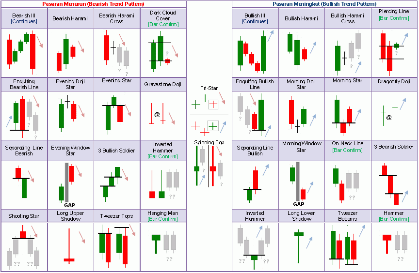 Forex company formation