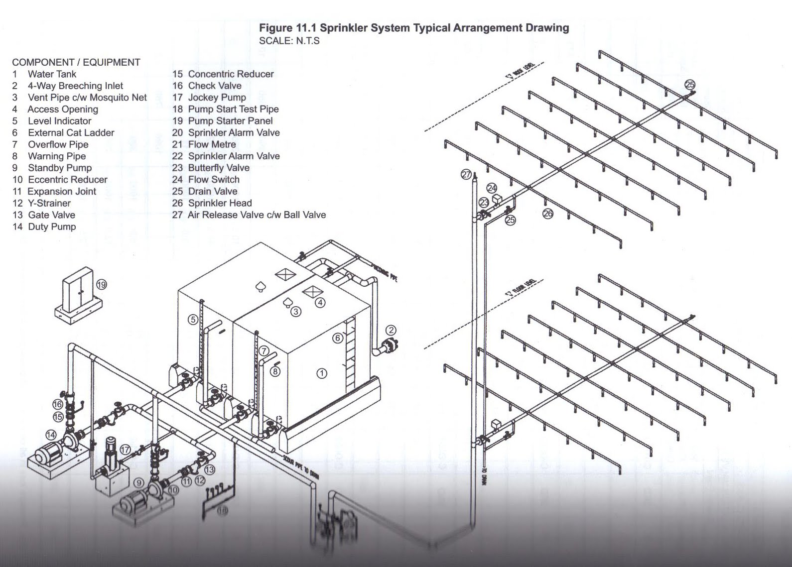 Dry Pipe Sprinkler System Riser Diagram Gmos 04 Wiring Pin On Pinterest