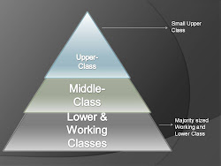 classes class social society modern upper middle china triangle division england rich different marketing poor jobs citizens highest divided between