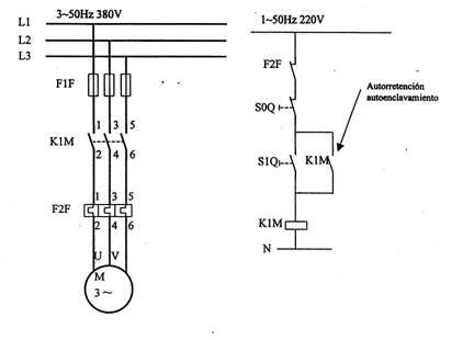 Circuitos Eléctricos 1: Arrancador a Pleno Voltaje