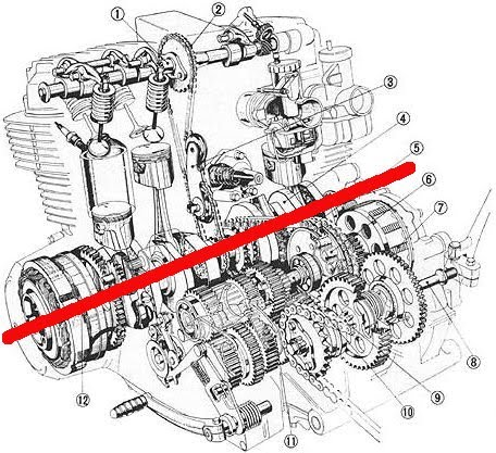 motorcycle news: The Origin of BMW's Transverse Six