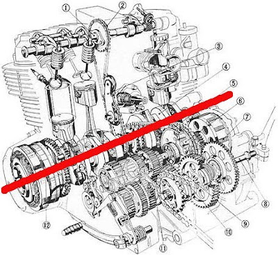 Wiring Diagram For 1999 Harley Sportster moreover Honda Cb750 Engine Diagram Car Pictures moreover Partslist besides 2014 Harley Wiring Diagram together with Threshold. on harley davidson clutch switch
