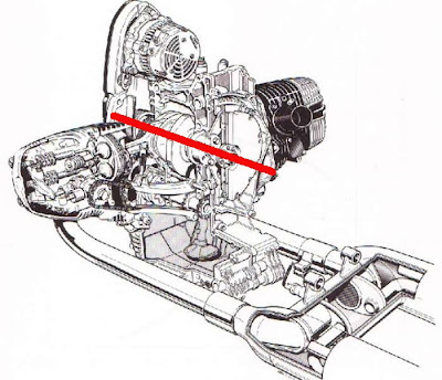 Vw Air Cooled Engine Diagram, Vw, Free Engine Image For
