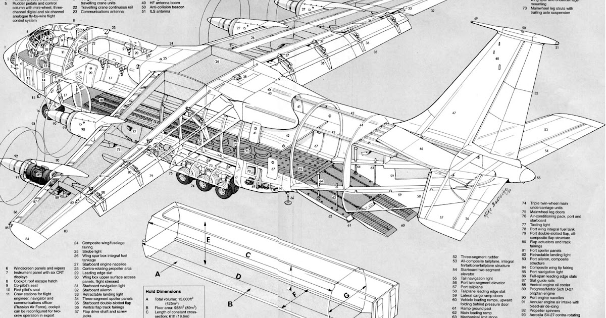 foto foto unik 20 foto pesawat angkut jenis an 70. Black Bedroom Furniture Sets. Home Design Ideas