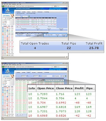 Fully automated forex trading software