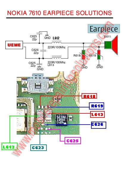 Mobile Repairing Solutions: Nokia 7610 Earpiece/Speaker Ways Problem