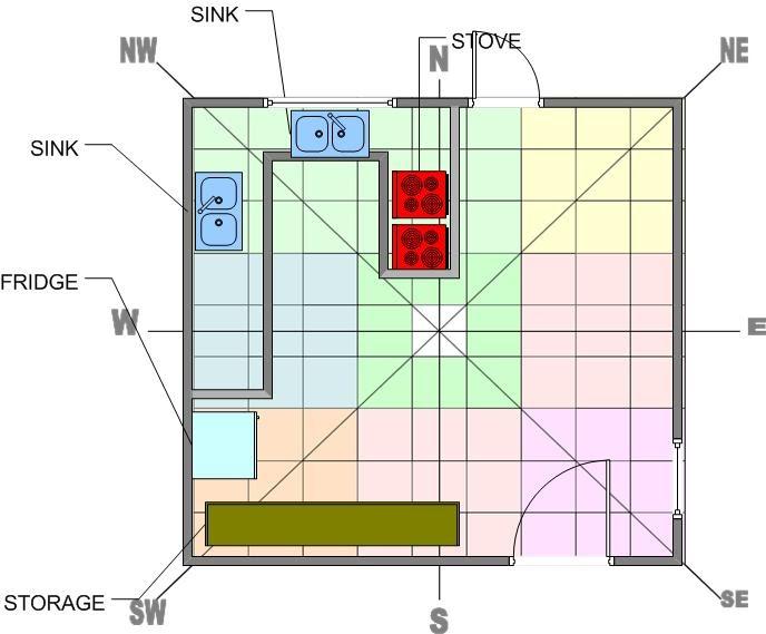 Northwest Kitchen Vastu Plan