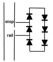 Various and Random: ABC Stopping/Slowing