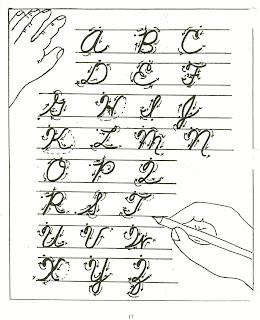 Homeschool Parent: Handwriting Resources