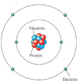 Química Estructura Atómica