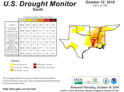 Southern Drought