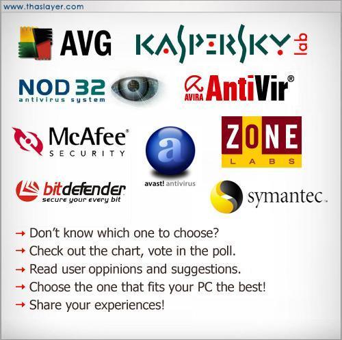 https://i2.wp.com/3.bp.blogspot.com/_53B3Ekg6HXc/S8BleE0MdOI/AAAAAAAAAfY/M8JQTF_qgjQ/s1600/antivirus.jpg