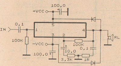 Audio Amplifierw Circuit with IC TDA2030