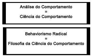 Resultado de imagem para behaviorismo radical