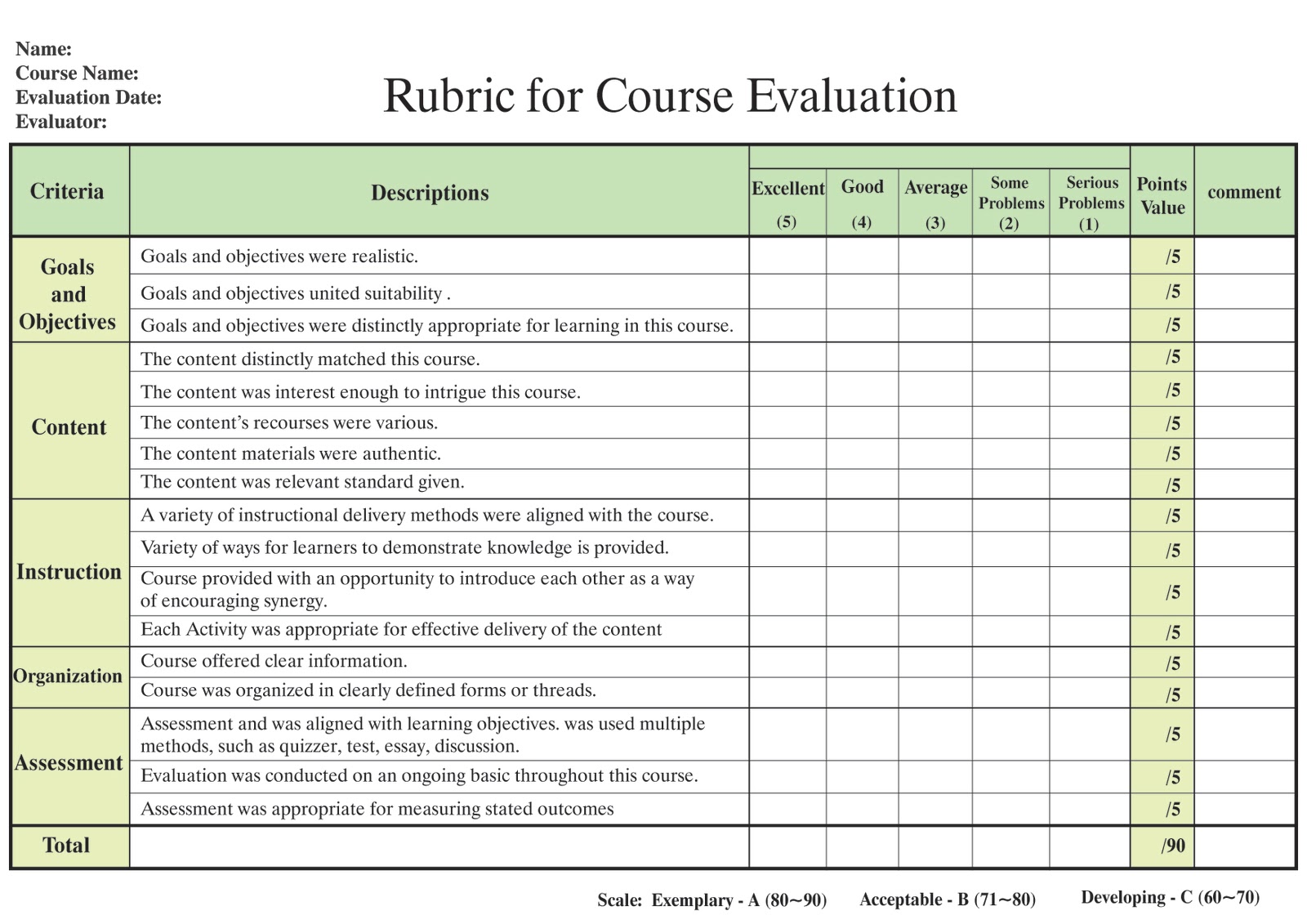 fccpt coursework evaluation tool