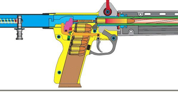 basic gun diagram wiring for caravan solar panel firearms history technology development actions blowback action