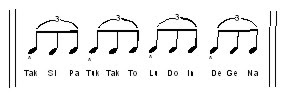 tano 1 Gordang: Alat Musik Prasejarah Mandailing
