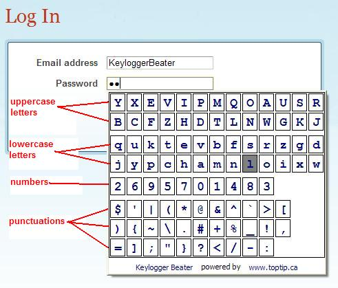 cursive letters keyboard firefox extension keylogger beater s more features tips 16049 | klbrandom note