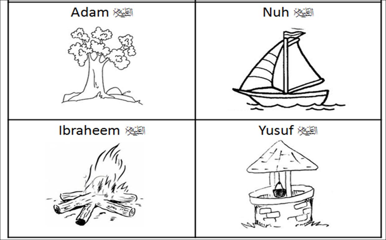 Prophets Activities