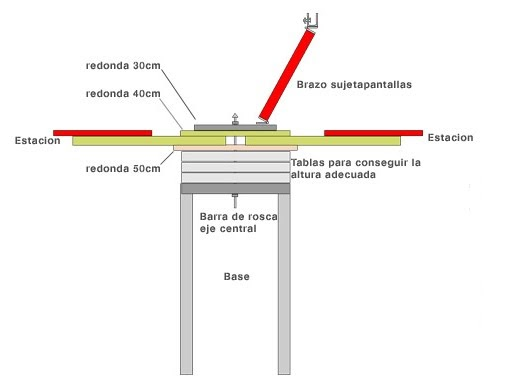 TALLER DE ESTAMPADOS: Máquina de stampación manual: Pulpo