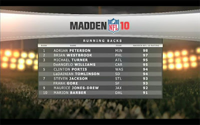 Madden 10 Player Rankings - XBLN by Team XBLN   XboxLiveNetwork