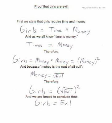 Girls Are Evil Mathematical Proof, by Ngan Dinh