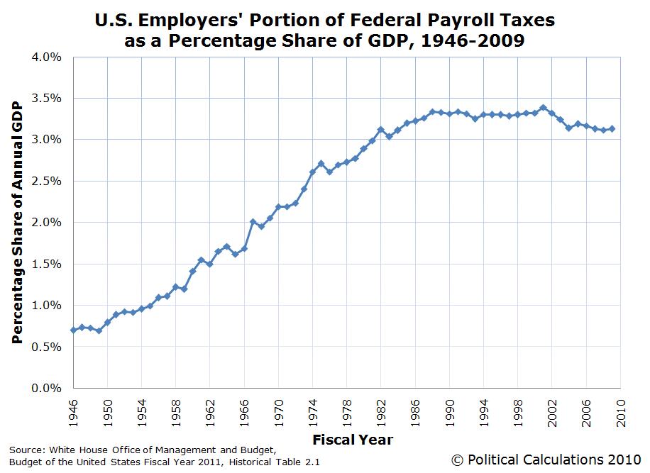 Do You Pay Taxes On Social Security Benefits For Survivors (blogspot.com)