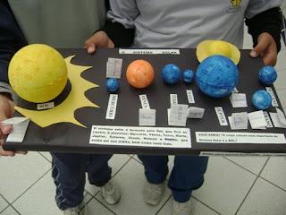 Aprendendo A Fazer Maquetes Do Sistema Solar