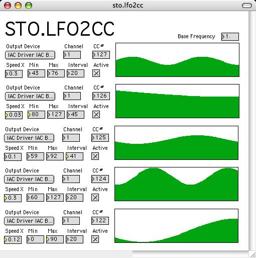 little scale lfo2cc low frequency oscillator to midi cc. Black Bedroom Furniture Sets. Home Design Ideas