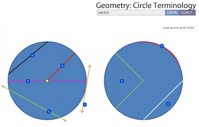 Chiew's CLIL EFL ESL Blog: Geometry in Art - Circle Terminology