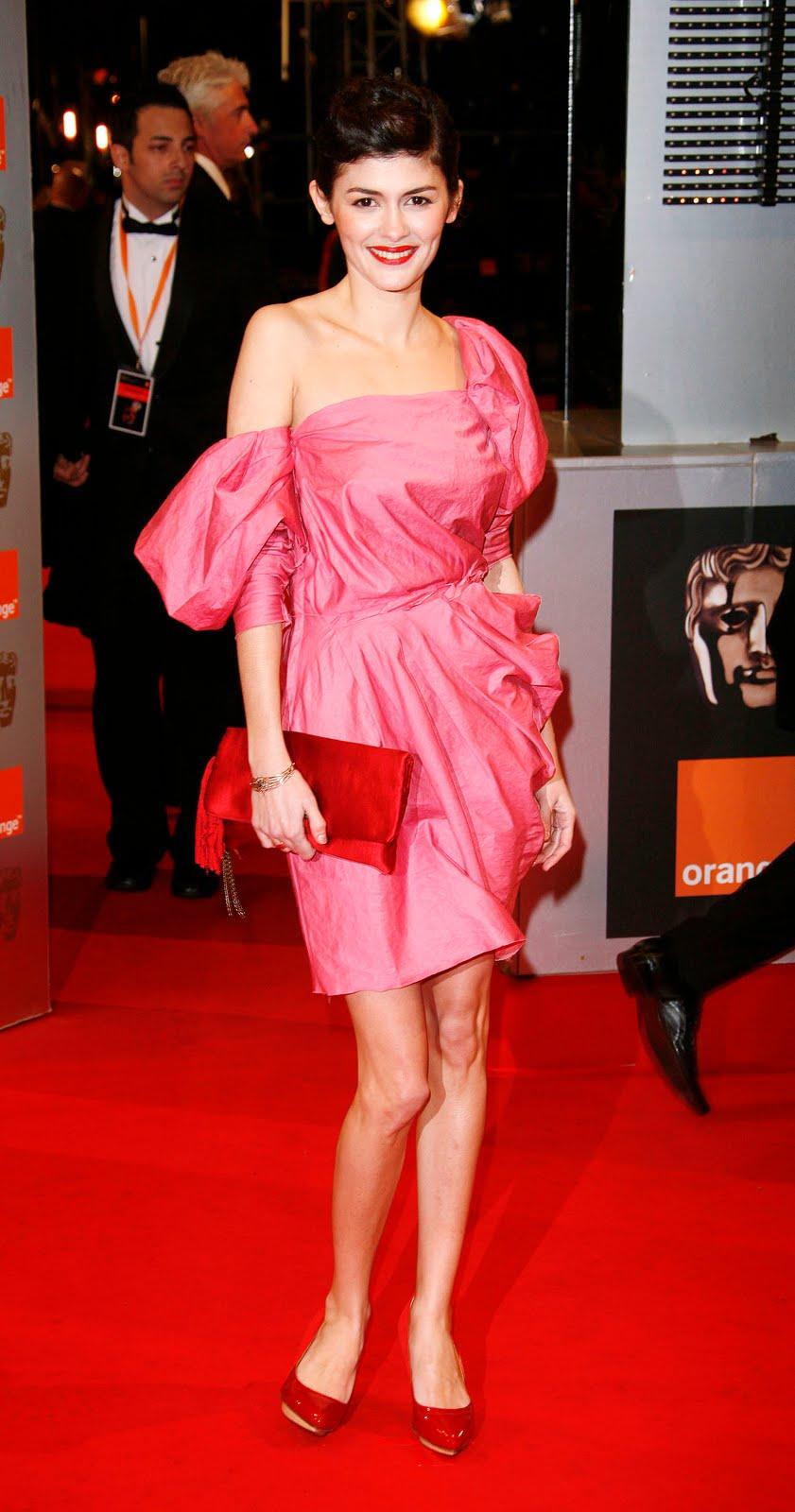 World Hollywood Bollywood Actress