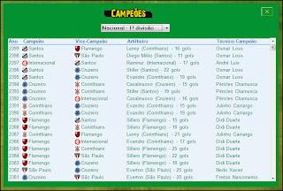 ligas adicionais do brasfoot 2012