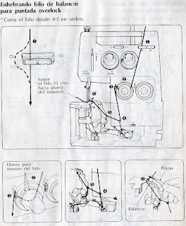 [Maquinas fileteadoras phaff en mcallen >> manual maquina