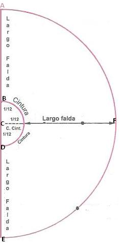 2391139ba Como hacer una falda doble circular