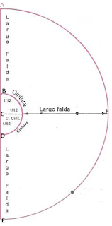 Molde falda circular