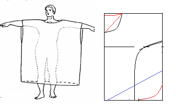 como hacer una tunica