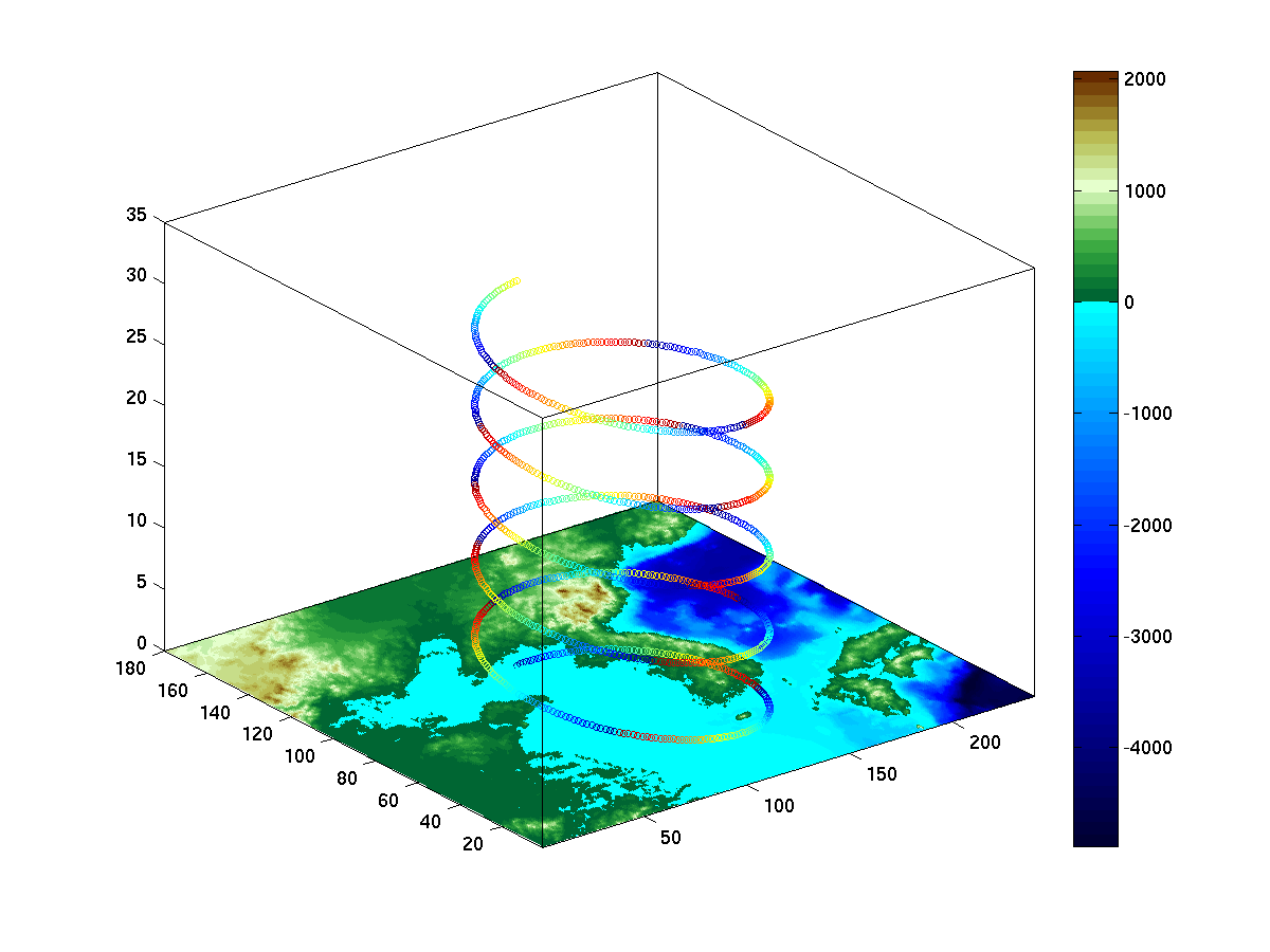 script demo: matlab 3d plot with a map background