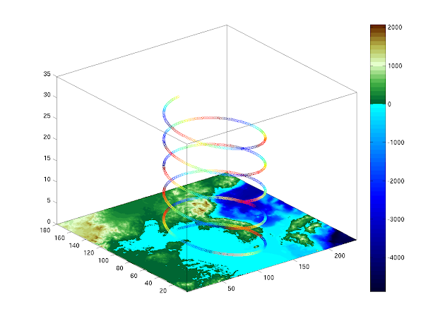 Matlab 3d Plot Example - Year of Clean Water