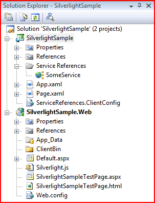 Standard Silverlight Project Structure