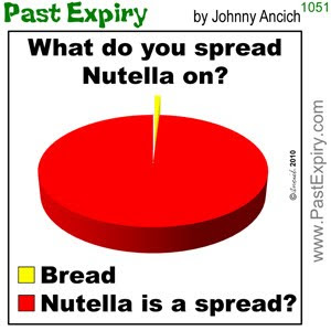 [CARTOON] Who else wants Nutella?.  images, pictures, Nutella, charts, cartoon, diet, food
