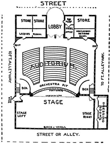 Davinder Gill: Proscenium Arch stage