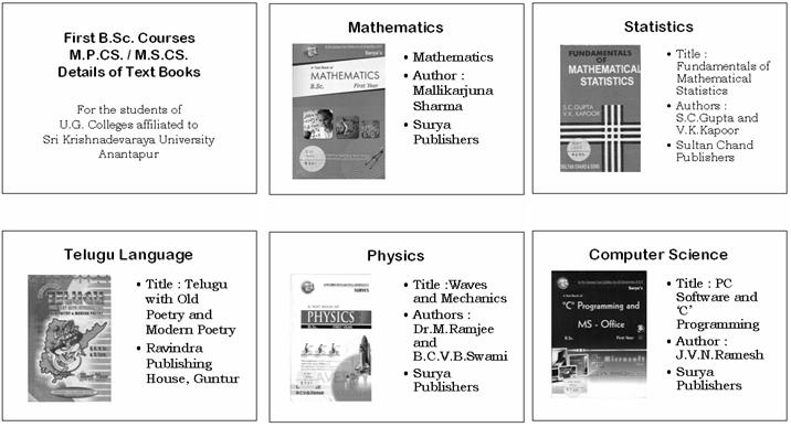 computer science applications material algorithm for first year