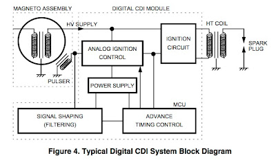 cdi circuit?w\=840 suzuki smash 110 engine diagram suzuki smash v 2015 \u2022 45 63 74 91  at cos-gaming.co