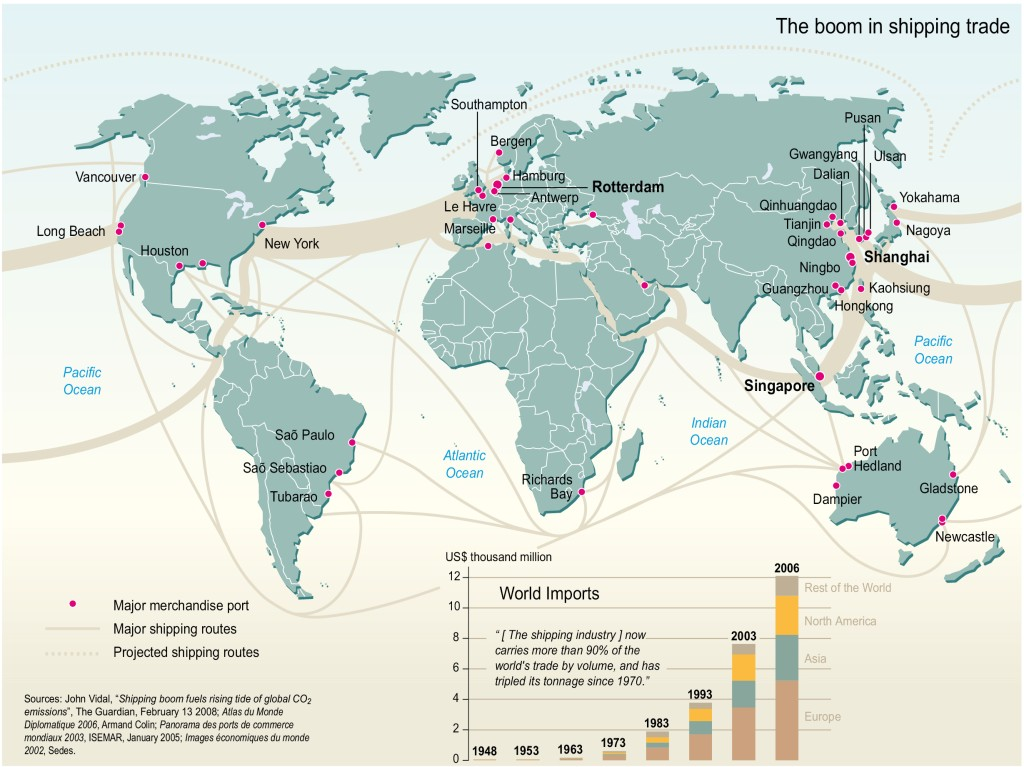Major International Shipping Routes