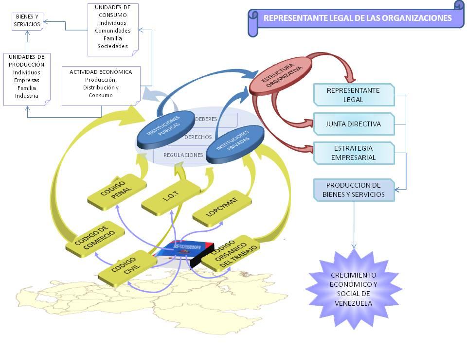 Procesos Rama Judicial Gov Co.html | Autos Weblog