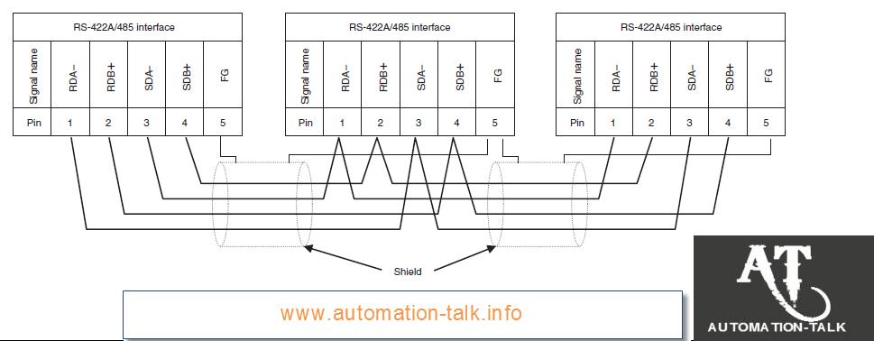 Modbus Rs485 Wiring Diagram Floor Of Mouth Connection Manual E Books Npn Raid Electronic Circuitaccio Bees