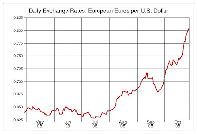 pounds in euro rechner