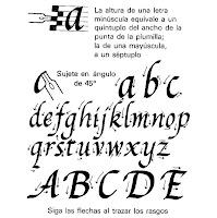 Tips c mo mejorar la letra - Como mejorar la caligrafia ...