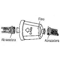 como cambiar el filtro de gasolina