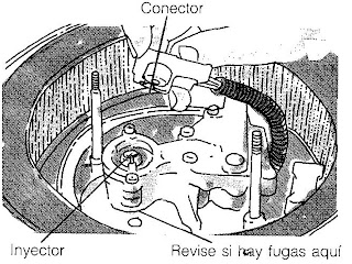 Como revisar los inyectores de gasolina